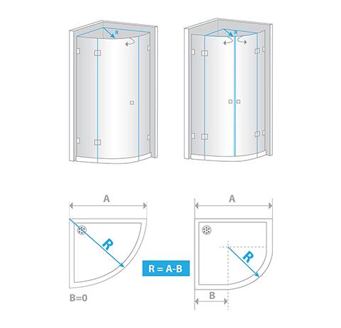 ¿Cómo se mide la junta de una cabina semicircular?